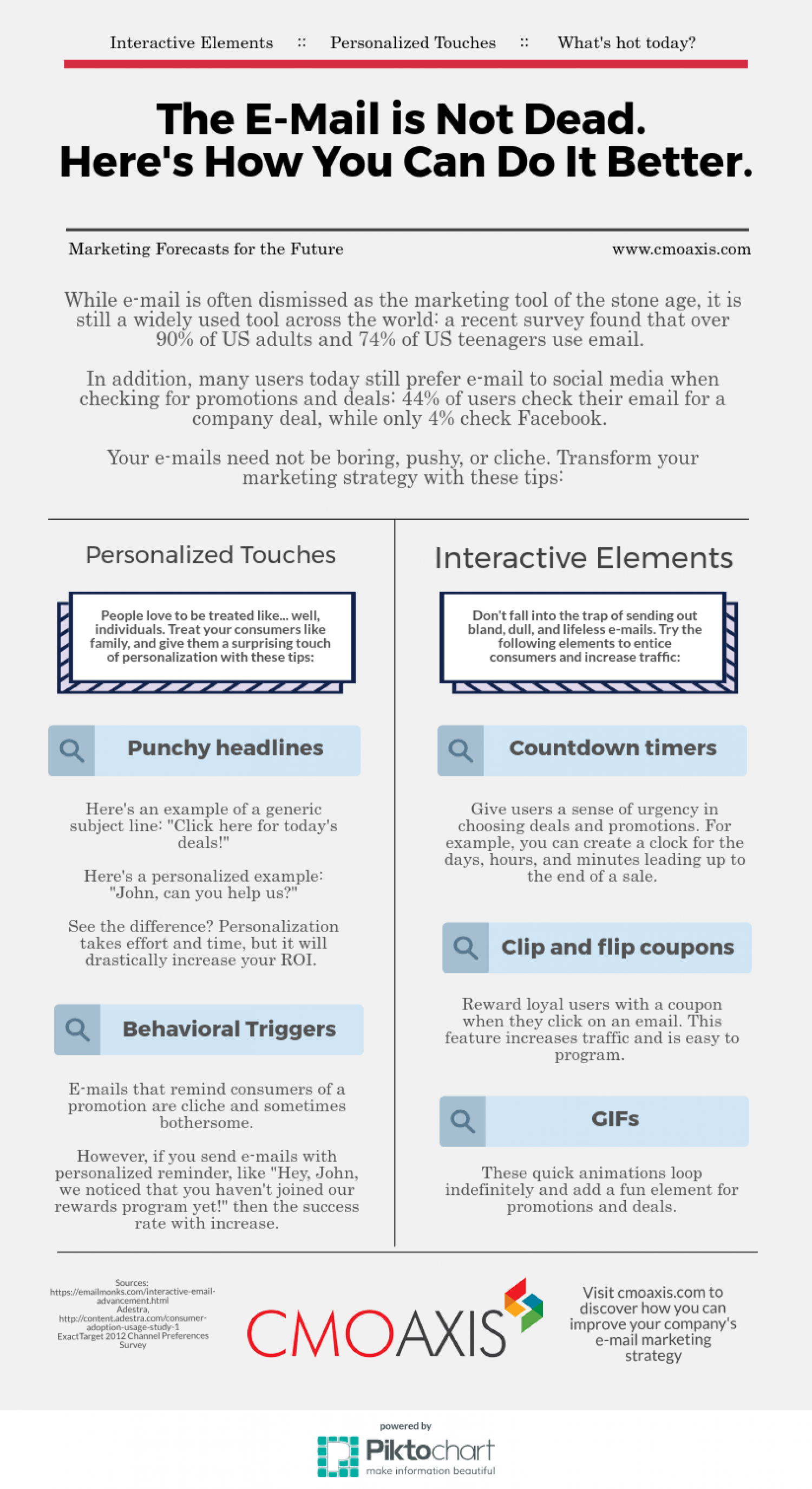 The E-mail is not dead. Here's how you can do it better. Infographic