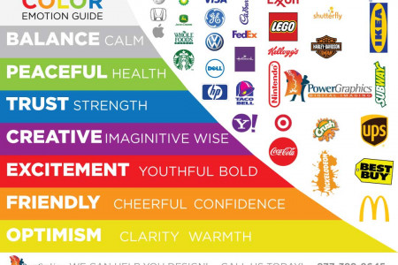 The Emotion of Color in Marketing Infographic