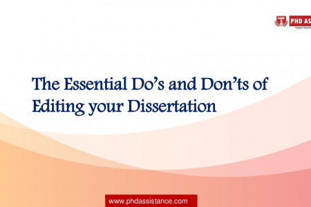 The Essential Do's and Don'ts of PhD Dissertation Editing Services - Phdassistance.com Infographic