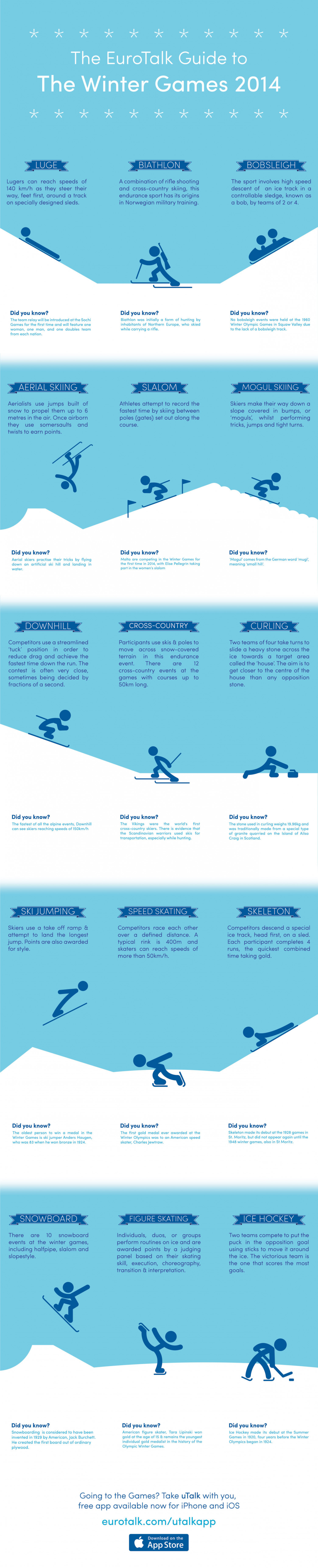 The EuroTalk Guide to the Winter Games 2014 Infographic
