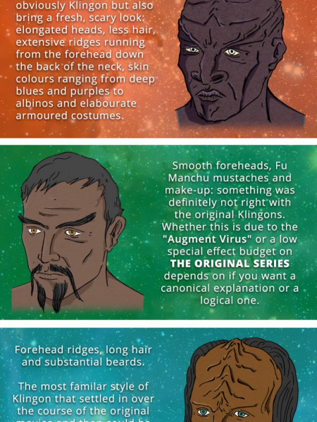 The Ever Changing Klingon Appearance Infographic