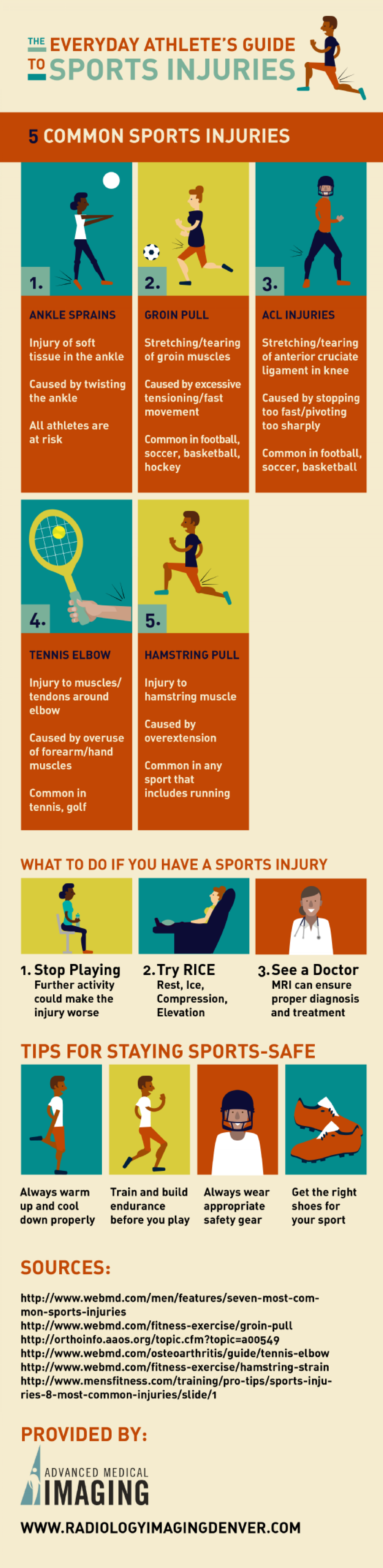 The Everyday Athlete's Guide to Sports Injuries Infographic