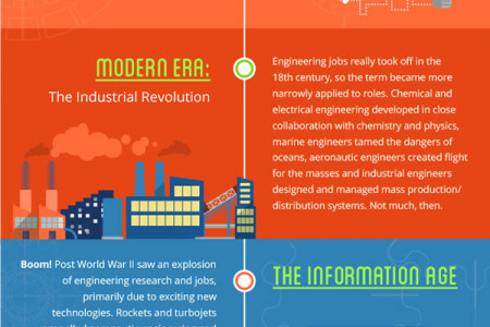 The Evolution Of Engineering Infographic