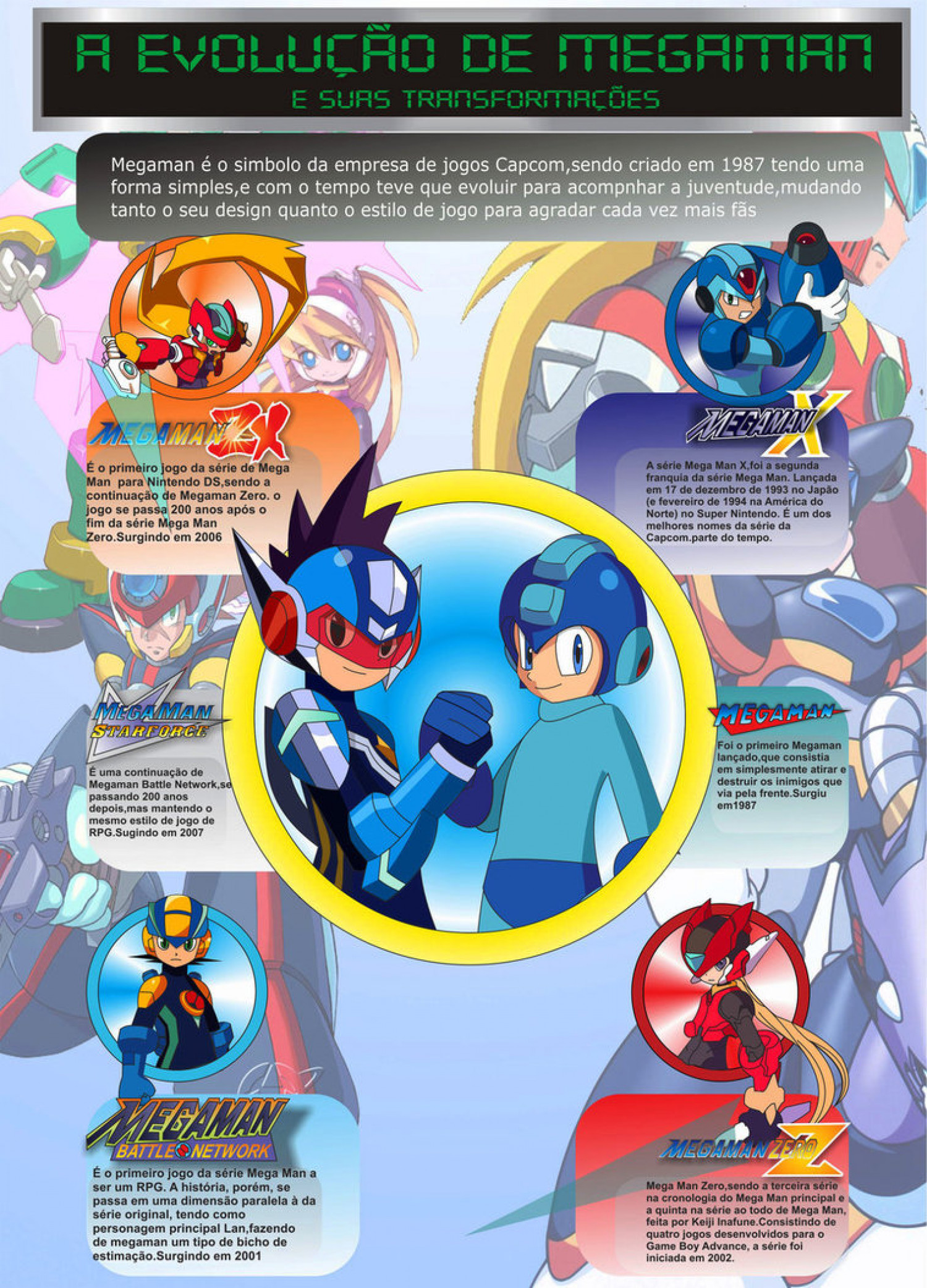 The Evolution of Mega Man Infographic Infographic