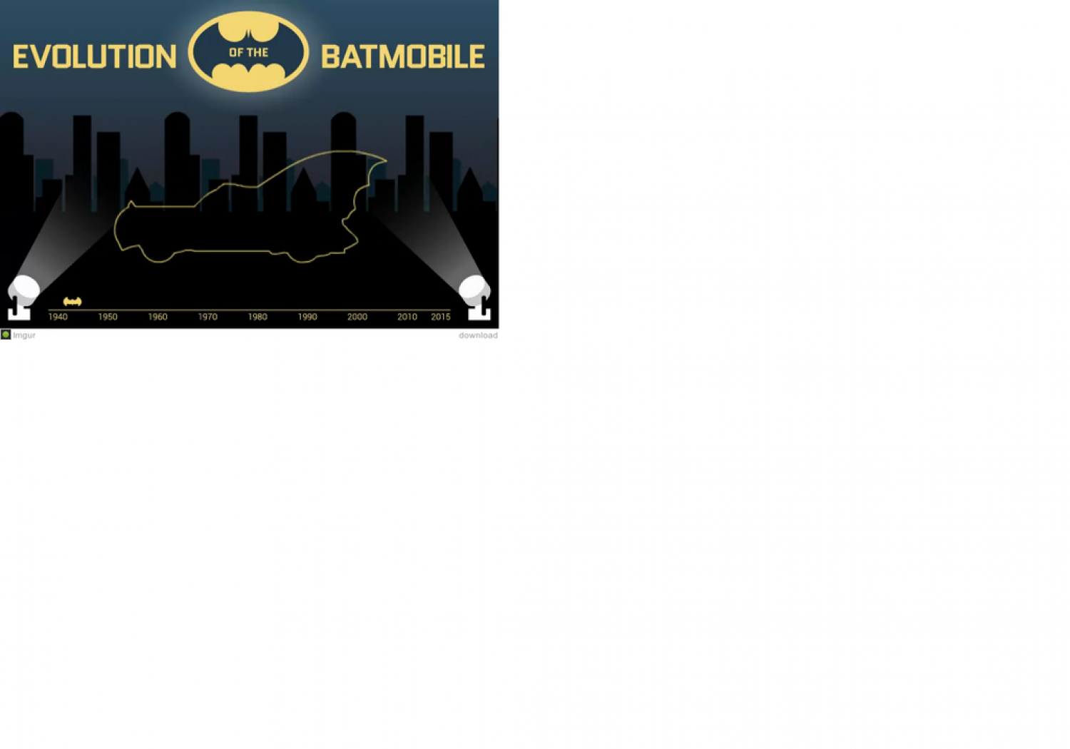 The Evolution Of The Batmobile Infographic
