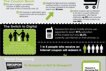 Deals Of Scale Vs  Groupon | Visual ly