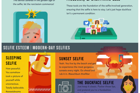 The Evolution of the Selfie-Obsessed Generation Infographic