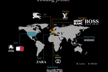 The Expansion of Retailers in Asia Pacific Infographic