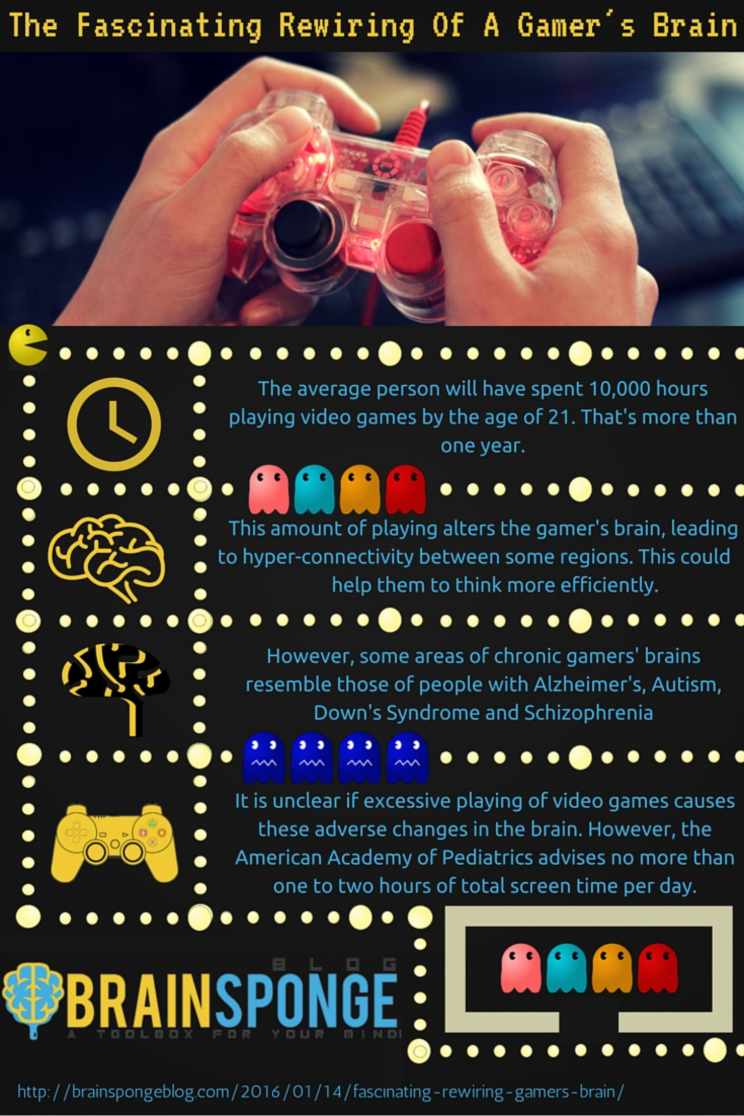 the fascinating rewiring of a gamer s brain visual ly