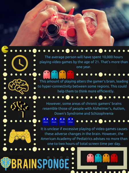The Fascinating Rewiring Of A Gamer's Brain Infographic