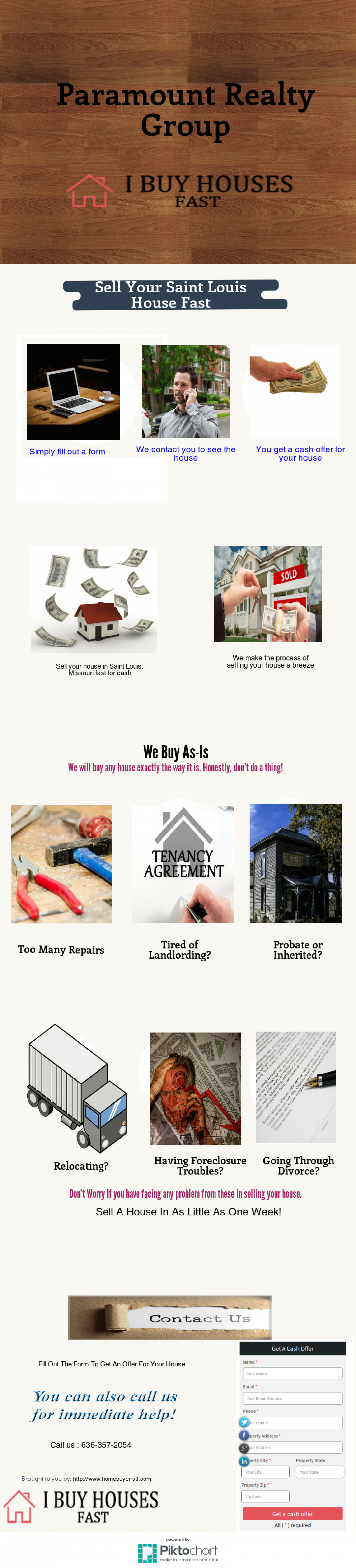 The Fastest,Easiest Way To Sell Your House Fast. Infographic