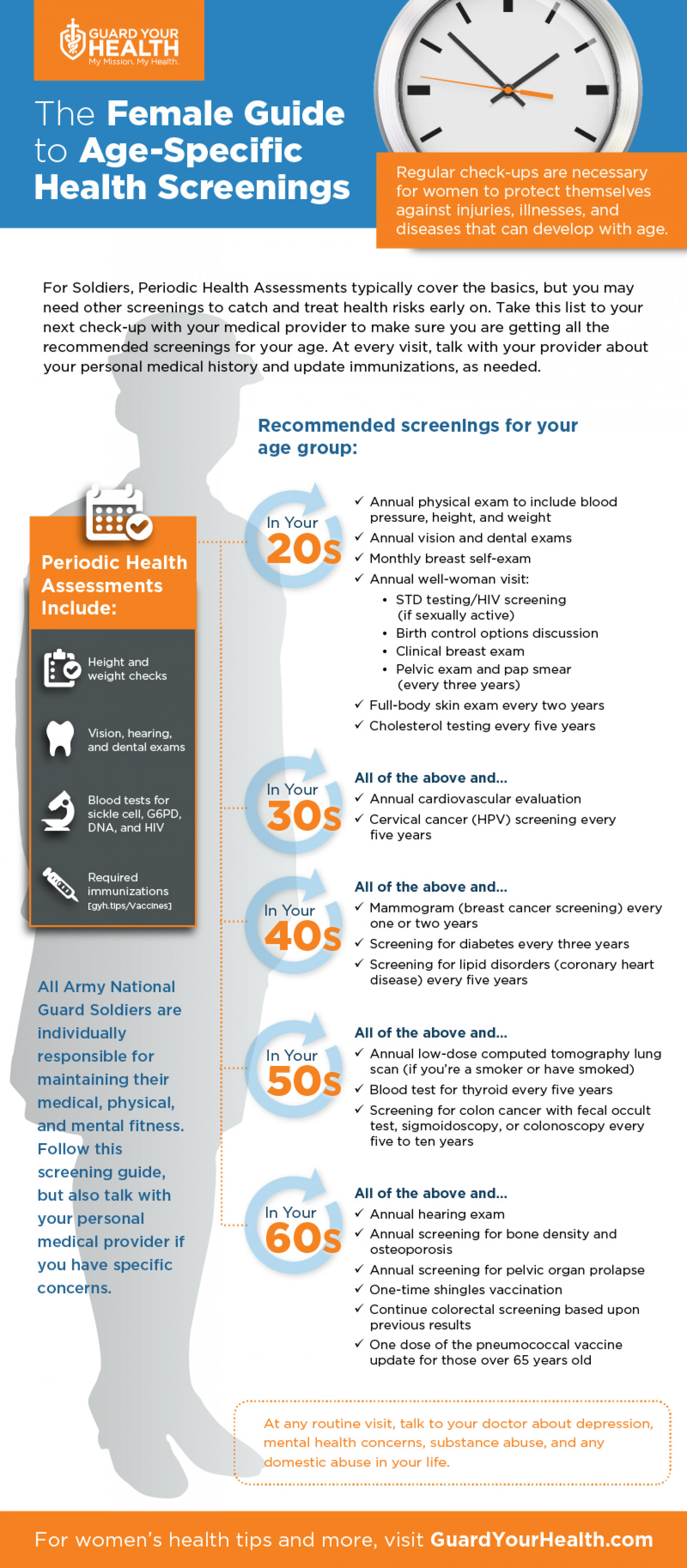 The Female Guide to Age-Specific Health Screenings Infographic