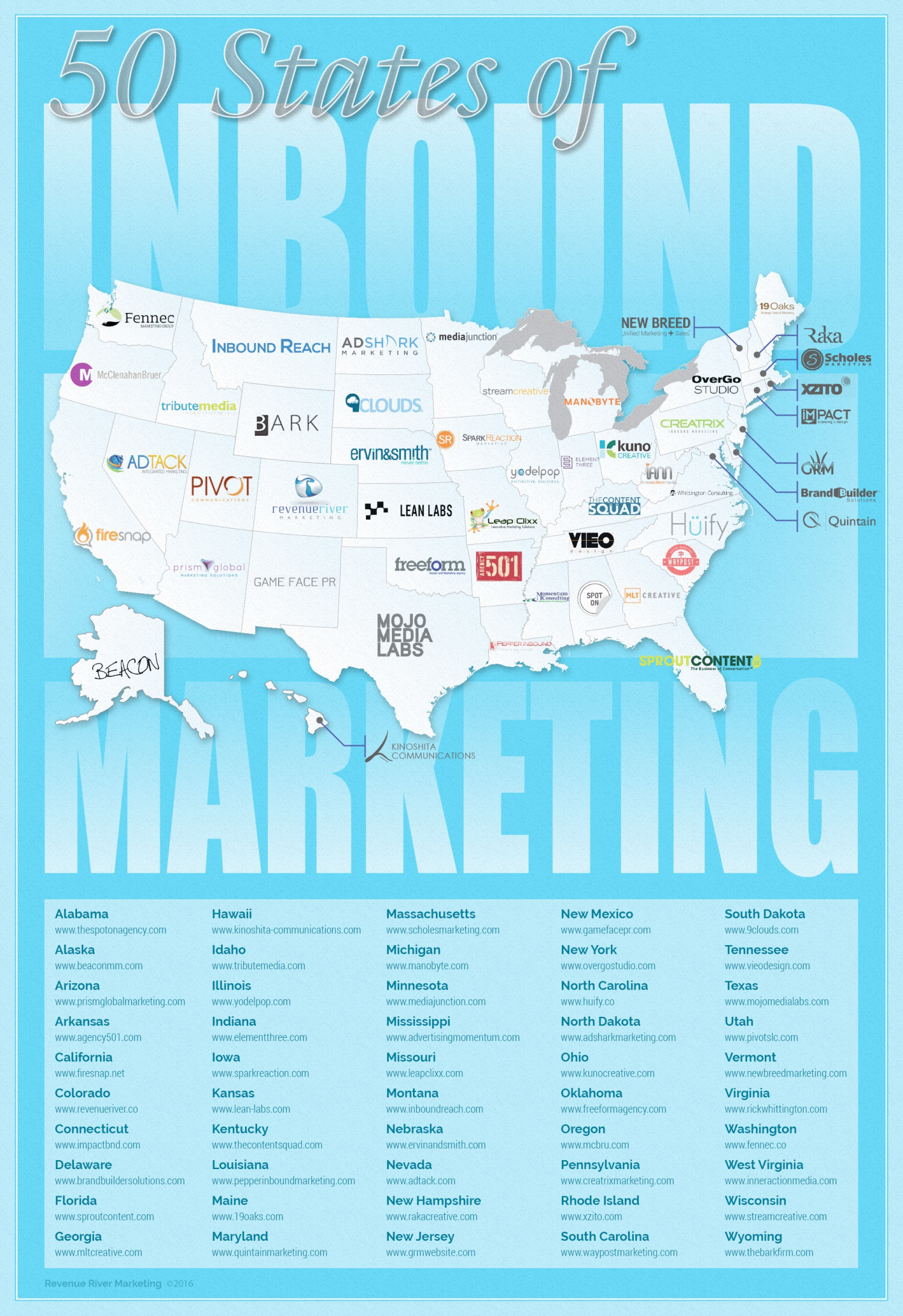 The Fifty States of Inbound Marketing Infographic