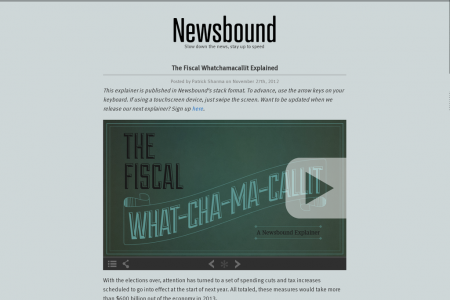 The Fiscal Whatchamacallit Explained Infographic