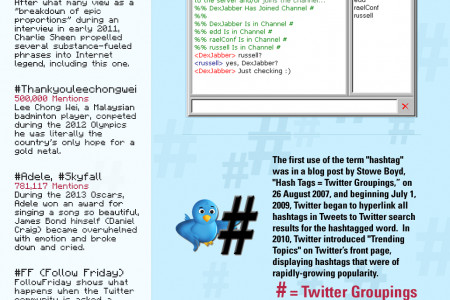 The Fit and Function of the Hashtag Infographic