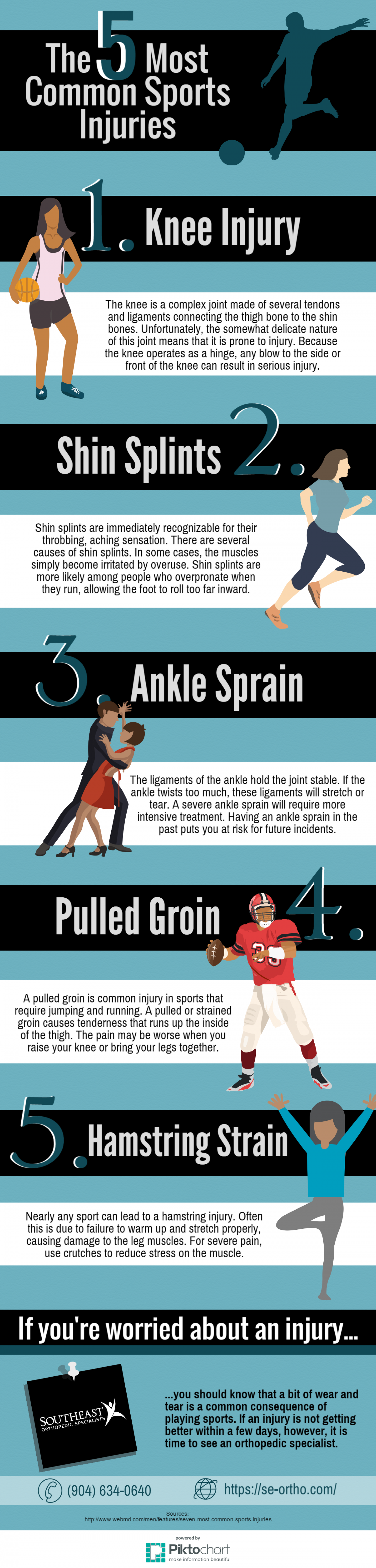 The Five Most Common Sports Injuries Infographic
