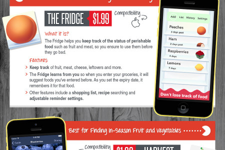 The Food Apps You Should Really Know About – Infographic  Infographic