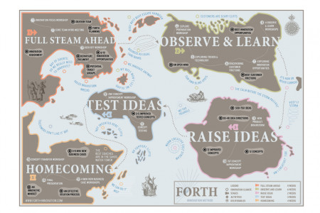The FORTH Innovation Map Infographic