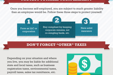 The Freelancer Tax Guide For 2016 Infographic