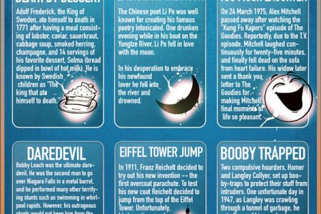 The Funniest And Weirdest Ways People Have Actually Died Infographic