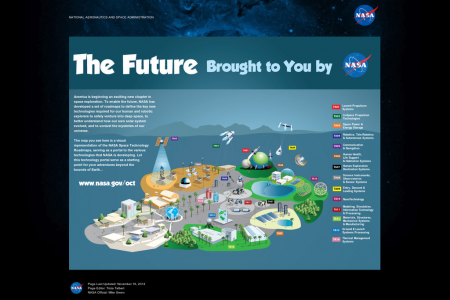 The Future Brought to You by NASA Infographic