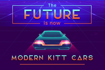 The Future Is Now Modern KITT Cars Infographic