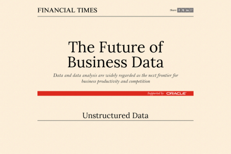 The Future of Business Data Infographic