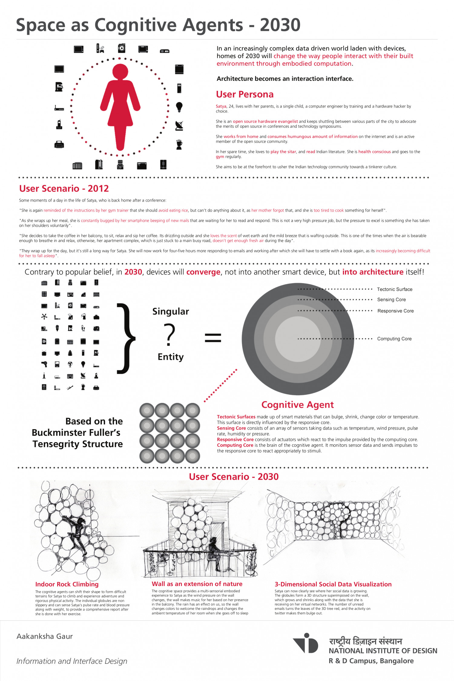 The future of cities  Infographic