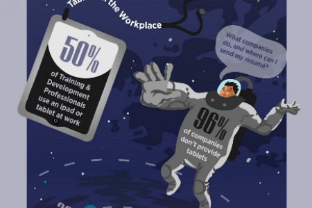 The Future of Mobile Learning Infographic