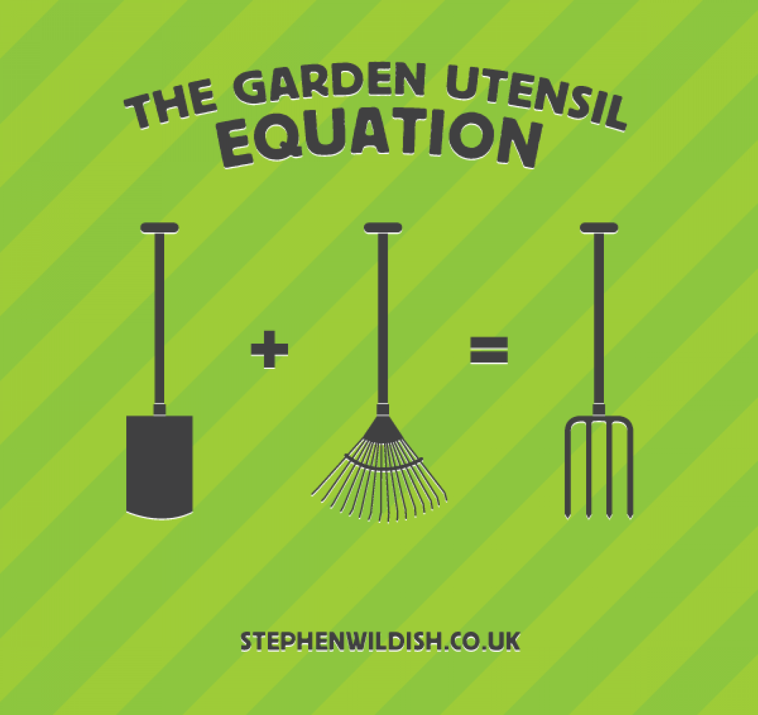 The Garden Utensil Equation Infographic