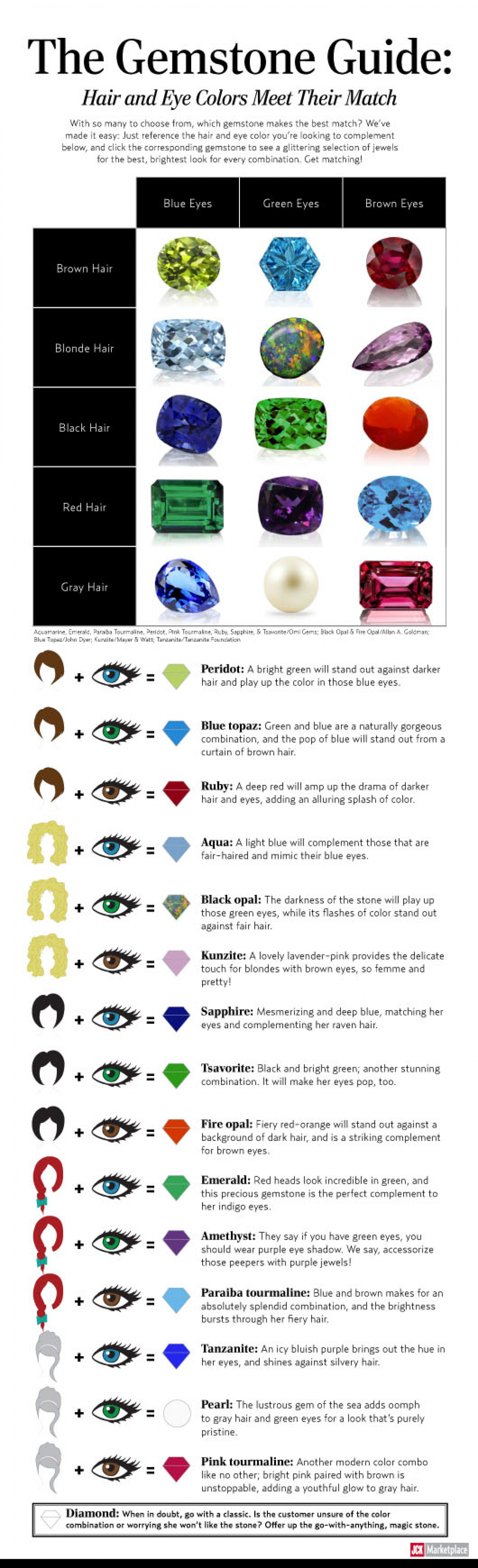 The Gemstone Guide: Hair and Eye Colors Meet Their Match Infographic