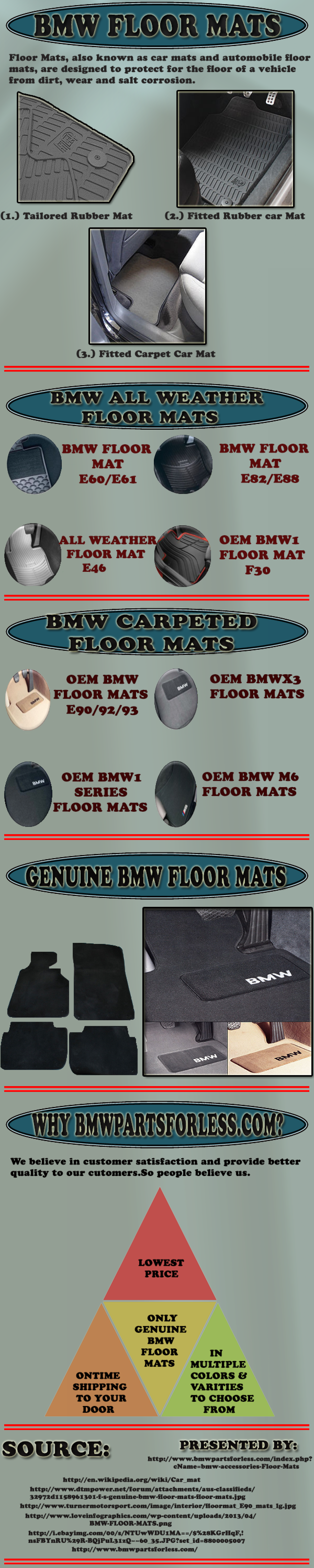 The genuine source for all BMW Accessories Infographic
