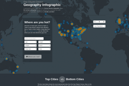 The Geography of Gay Cliques Infographic