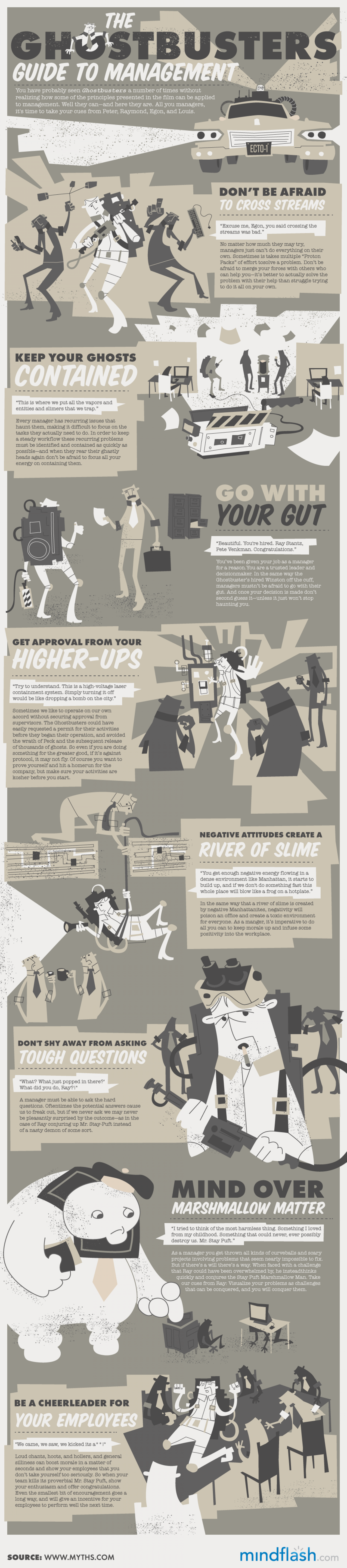 The Ghostbusters Guide to Management Infographic