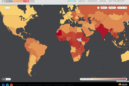 The Global Slavery Index 2013 Infographic