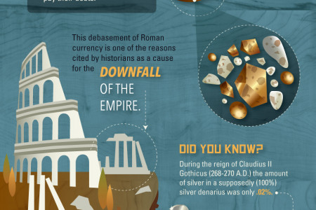 The Gold Series: The Most Sought After Metal on Earth Infographic