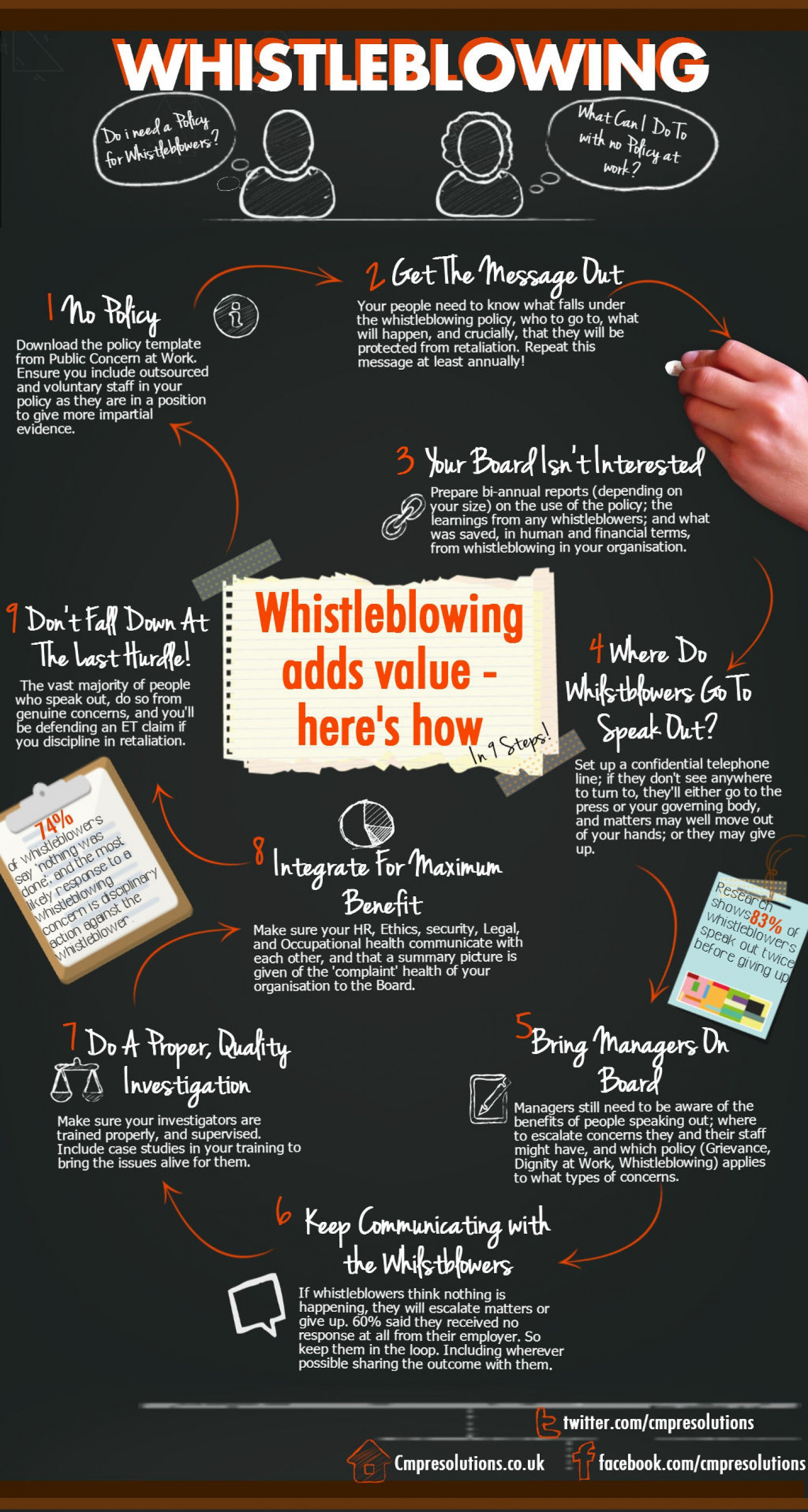 Whistleblowing At Work Circuits Download Nwc Circuit Wizard Educational Edition V150 Free The Government Announces Changes To Framework Infographic