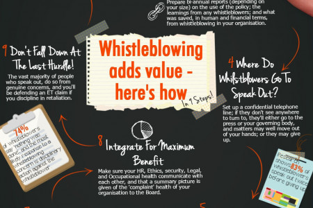 The Government announces changes to the whistleblowing framework Infographic