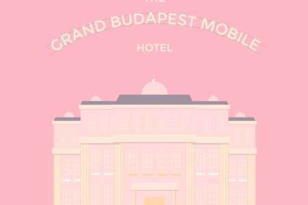 The Grand Budapest Mobile Hotel Infographic