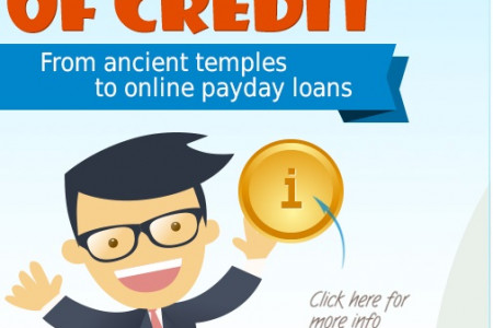 The Grand History of Credit Infographic