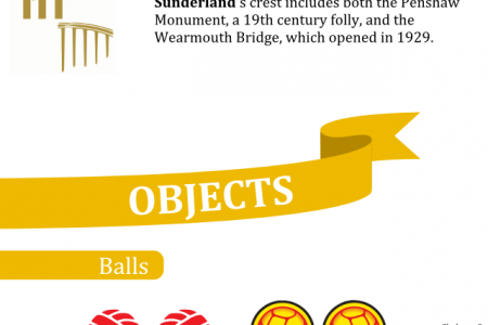 The Graphical Vocabulary of the 2011-12 Premier League Crests Infographic