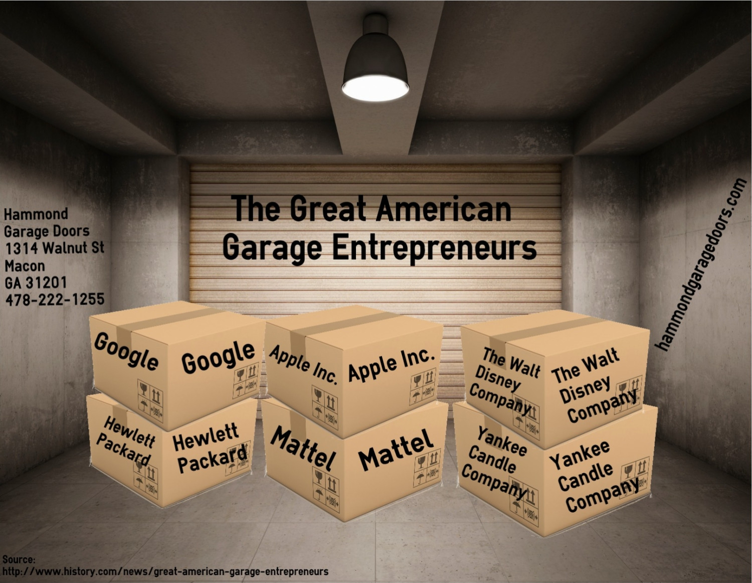 The Great American Garage Enterpreneurs Infographic