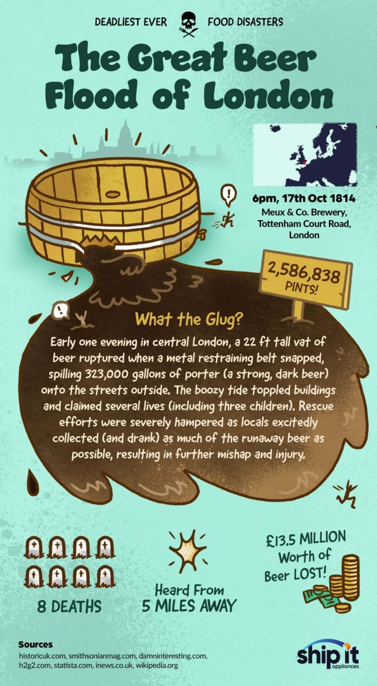 The Great Beer Flood of London  Infographic