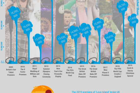 The Great British Kettle Surge Infographic