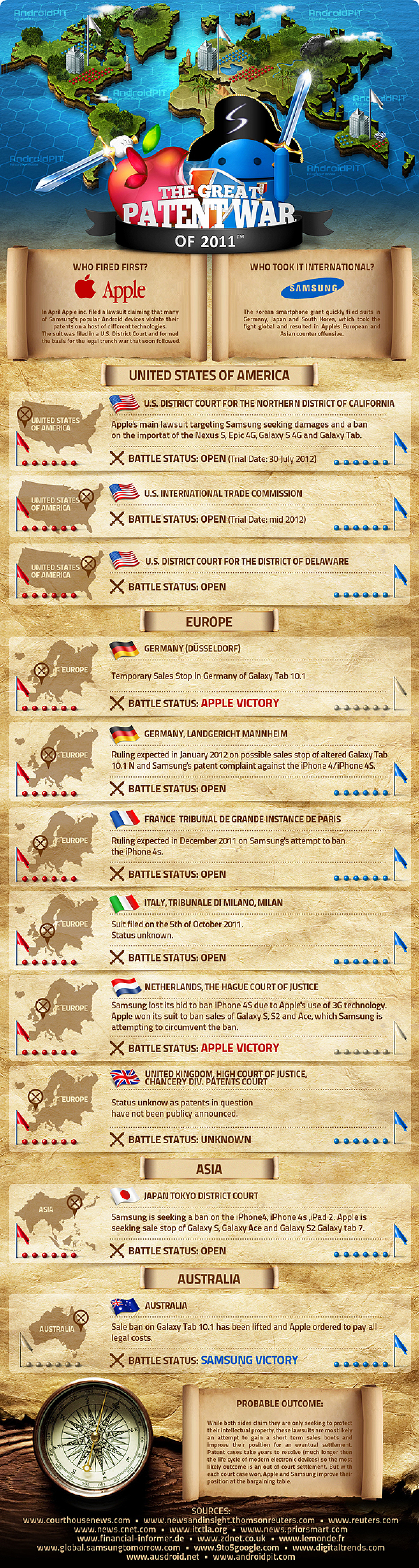 The Great Patent War: Samsung vs. Apple Infographic