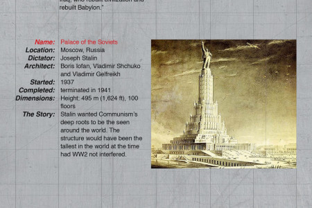 The Greatest Architecture Commissioned by Dictators Infographic