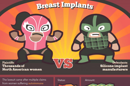The Greatest Legal Underdogs of All Time Infographic
