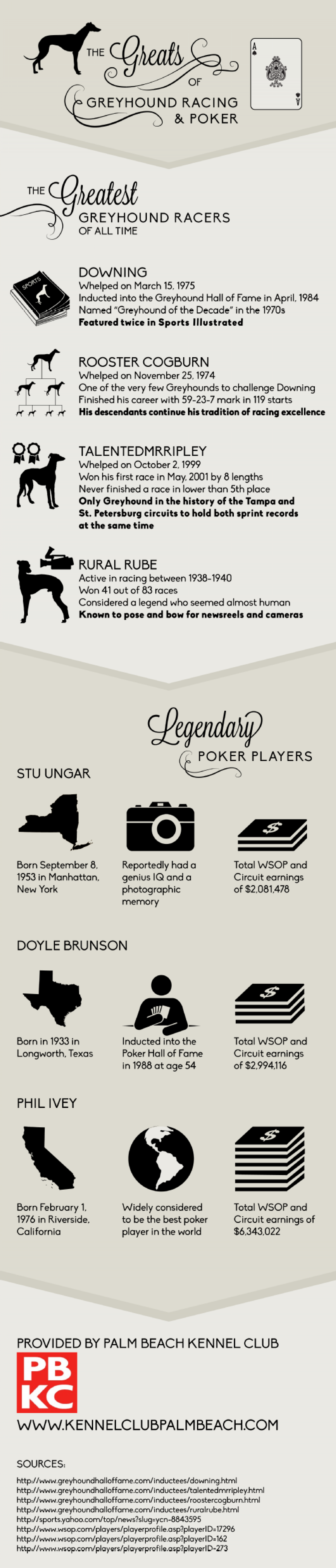The Greats of Greyhound Racing and Poker  Infographic