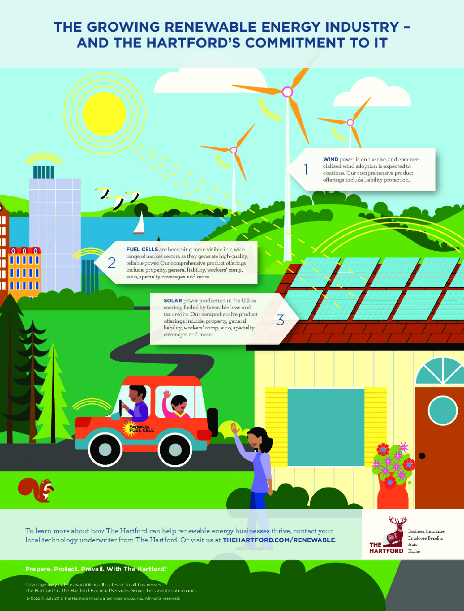 The Growing Renewable Energy Industry – and The Hartford's Commitment to it Infographic