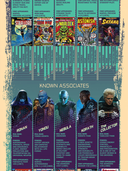 The 'Guardians Of The Galaxy' Cheat Sheet Infographic